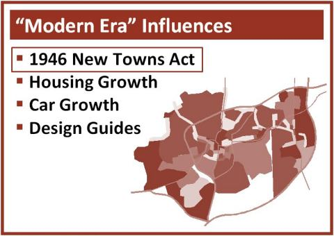New Towns Act