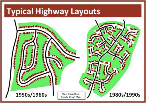 Typical Highway Layouts