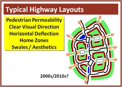 Modern Highway Layouts