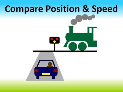 Compare Position and Speed