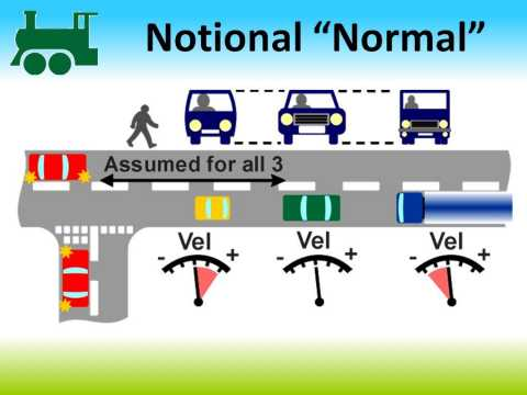Notional Normal