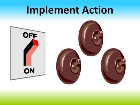 Implement Action