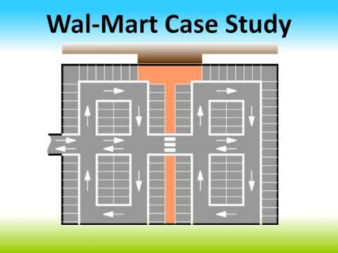Wal-Mart Case Study